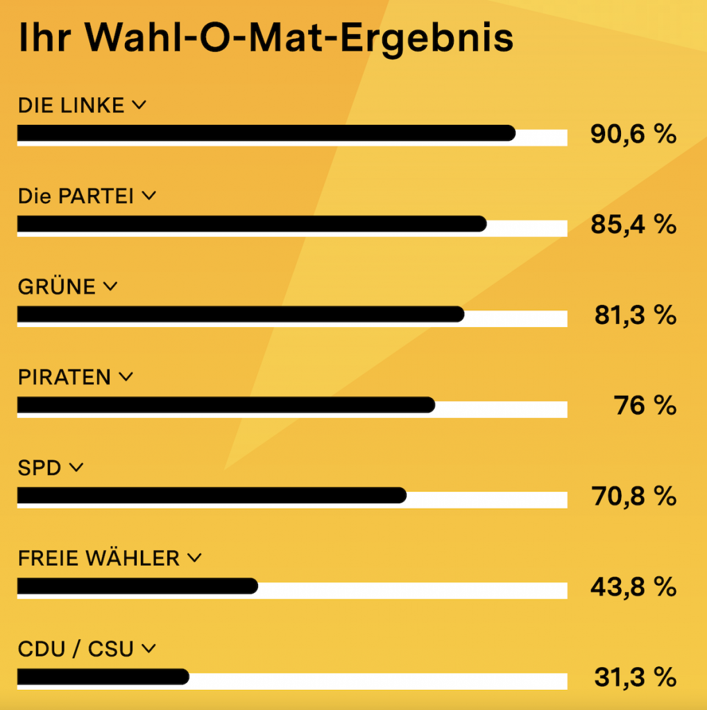 Screenshot Wahlomat 2021